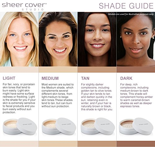 Sheer Cover Perfect Shade Mineral Foundation, Light/Fair Shade, Patented Pigments, Trueshade Technol