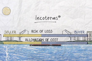 screenshot from actual Incoterms course