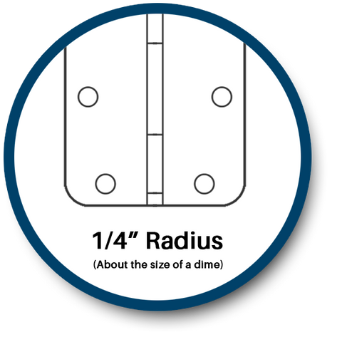 1/4 radius safety hinge