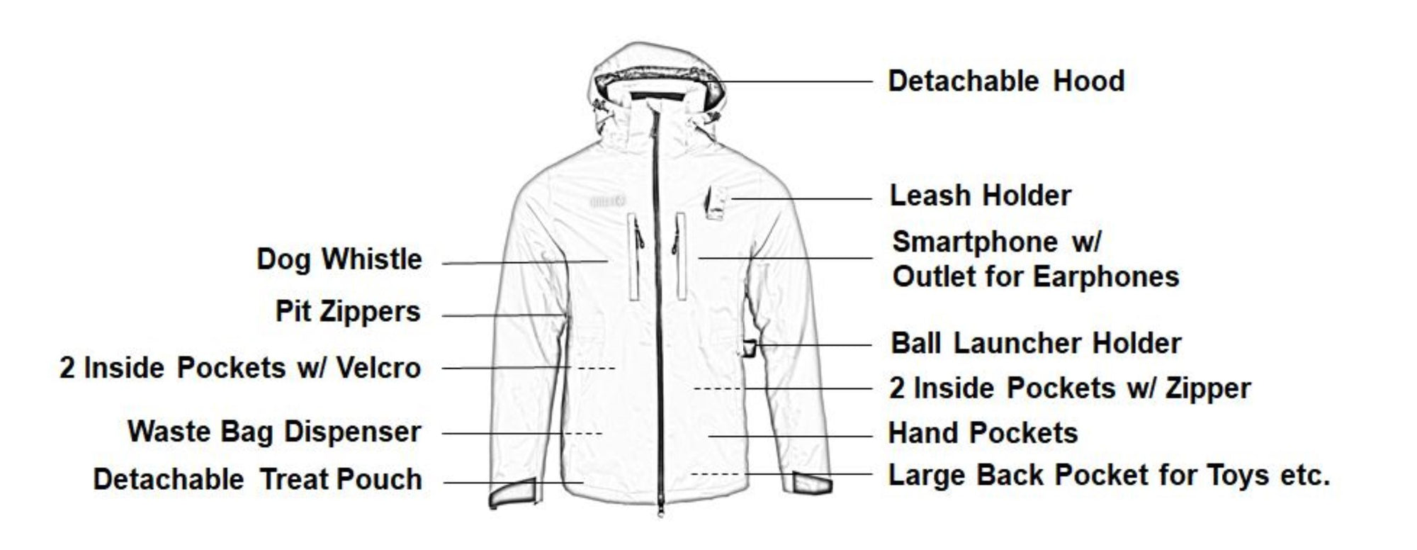 BOLLI-Dog-Owner-Jacket-Description-Features-Pockets