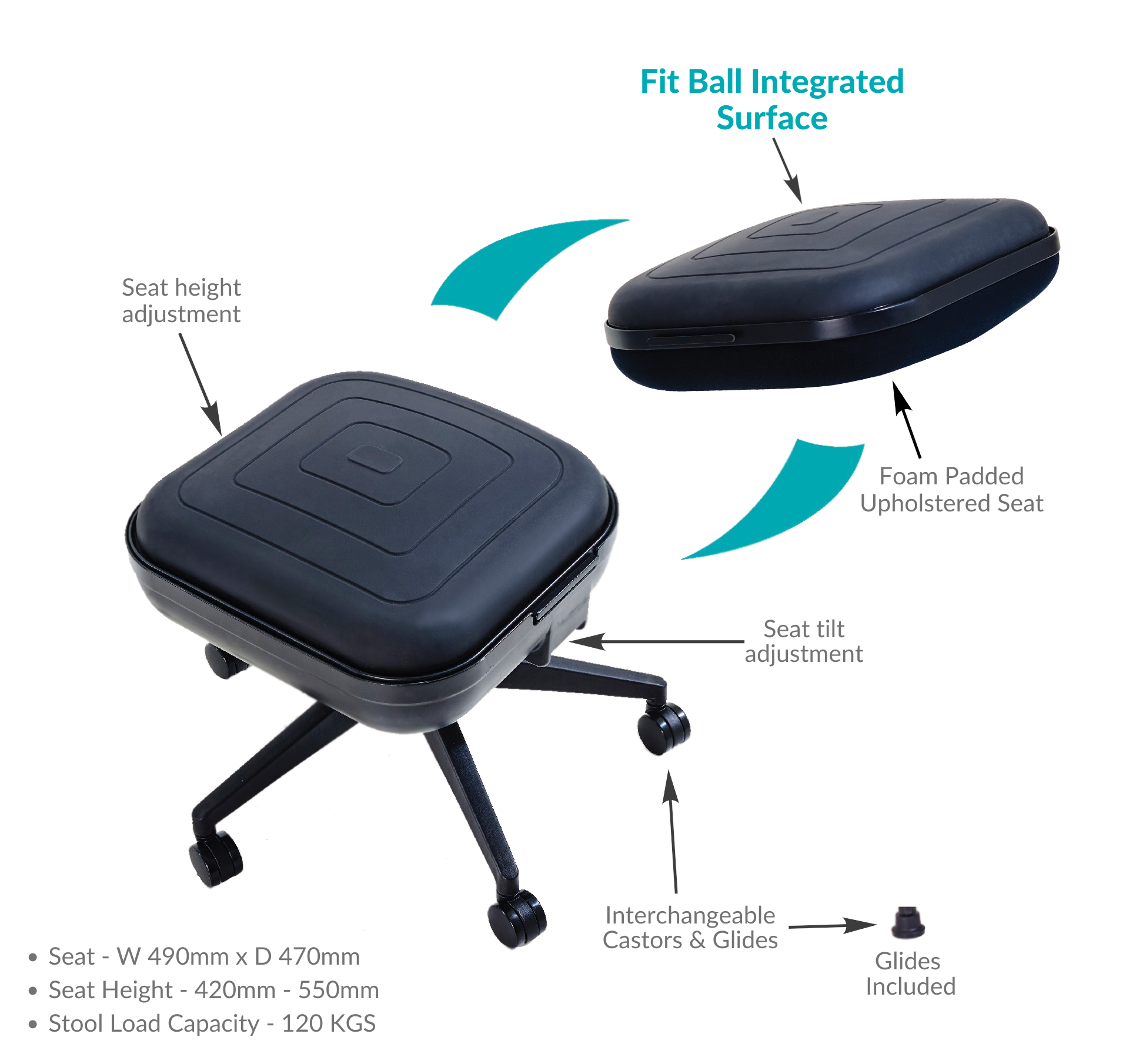 Active Core Stool