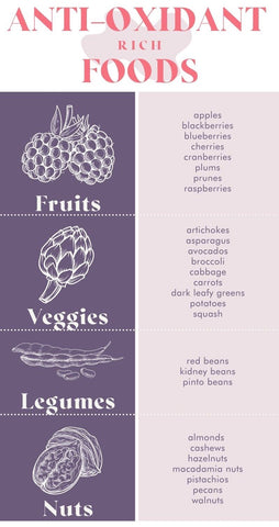 best foods to fight oxidative stress