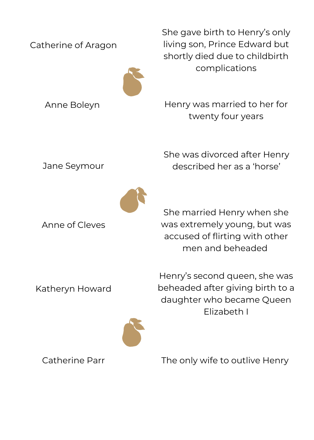 Henry VIII wives historical activity sheet for children. A Girl For All Time dolls, books and gifts. Matilda Your Tudor Girl is part of a range of historical 16 inch dolls from A Girl For All Time. Not associated with American Girl or Our Generation dolls.