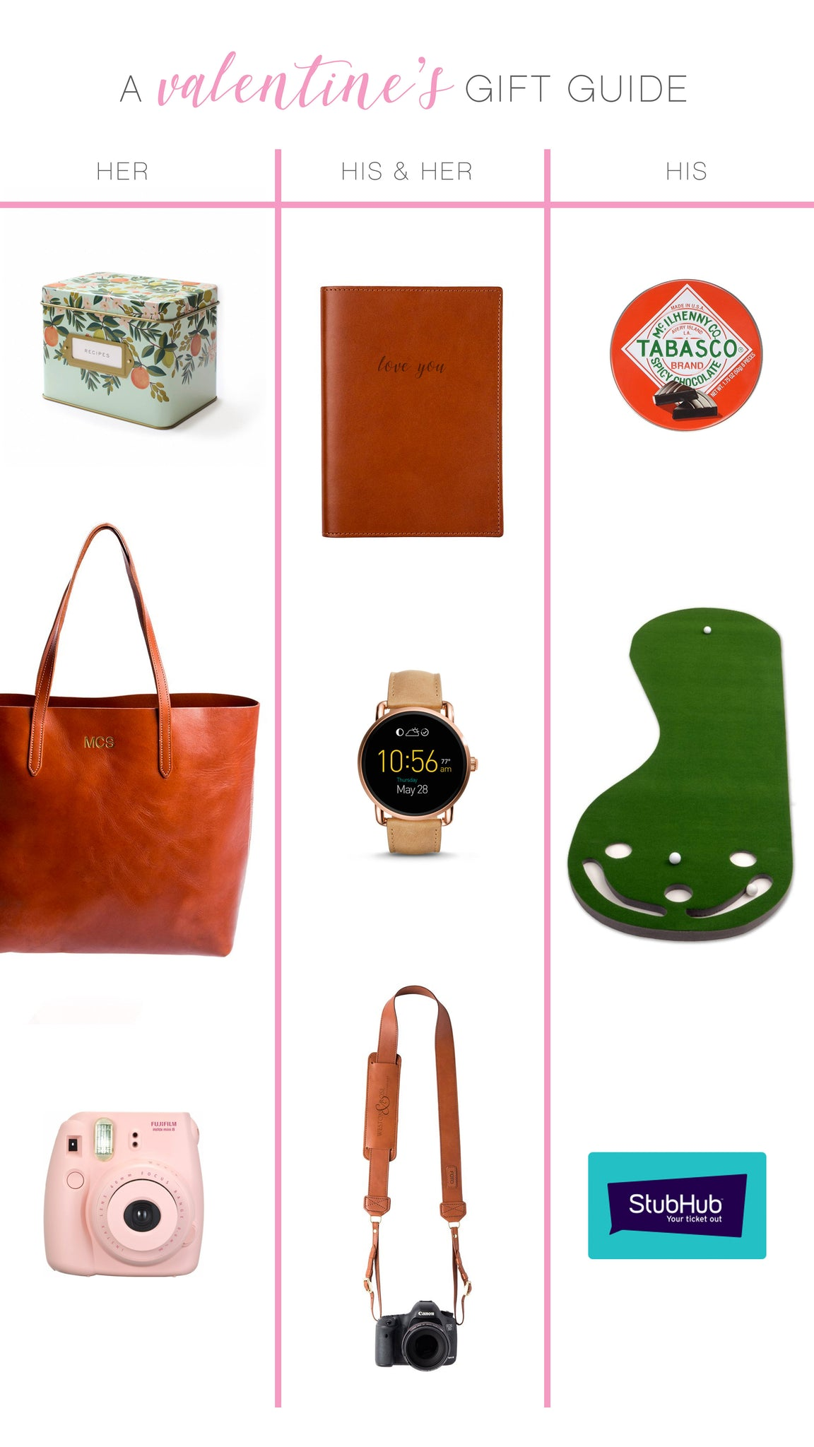 A Valentine's Gift Guide | FOTO Blog