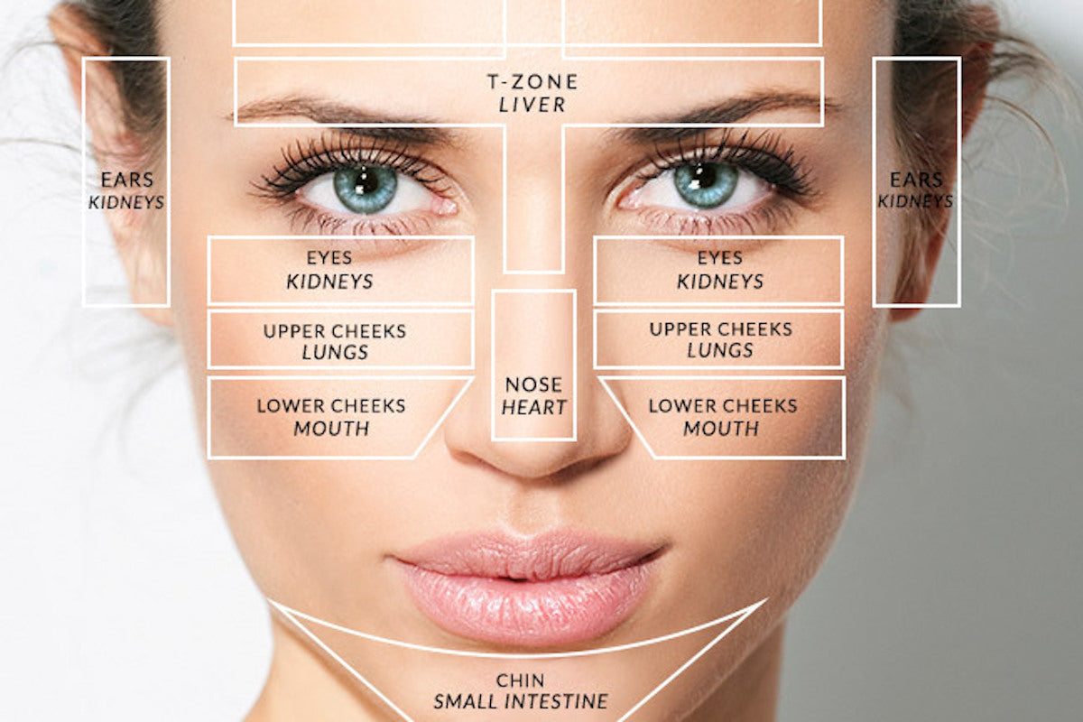What the Acne Face Map Reveals About Your Overall Health ... Skin Mapping Acne on zit mapping, anxiety mapping, skin mapping, atrial fibrillation mapping, botox mapping, anthrax mapping,