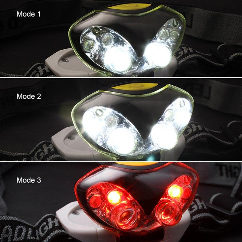 LED Waterproof Headlight Sporty Types