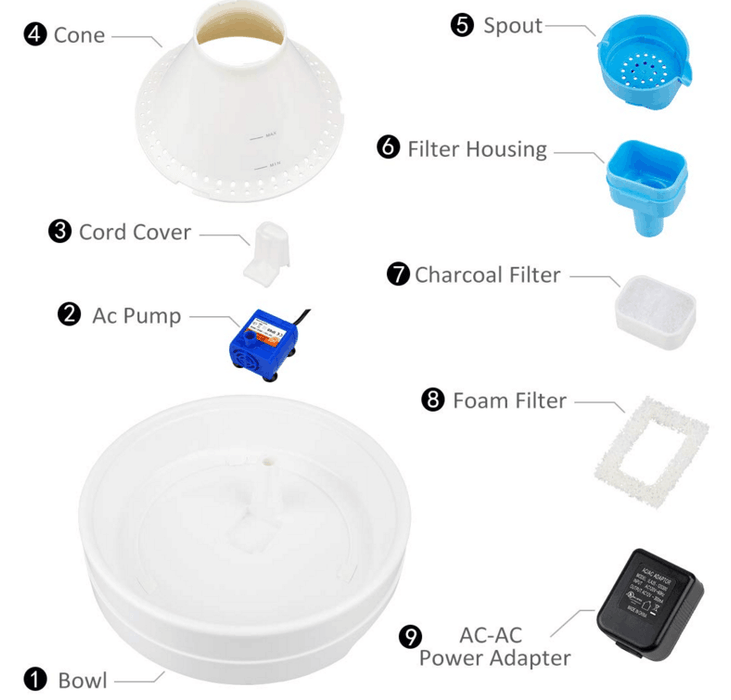 Pet Water Fountain 3L