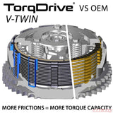 REKLUSE TORQDRIVE CLUTCH KIT