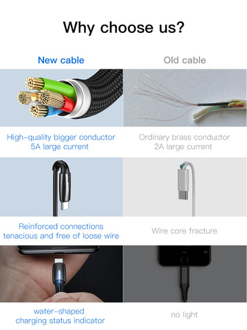 Baseus Quick Charge USB C Type C Cable 5A for Huawei Lite Pro USB Charging  Cable for Huawei P20