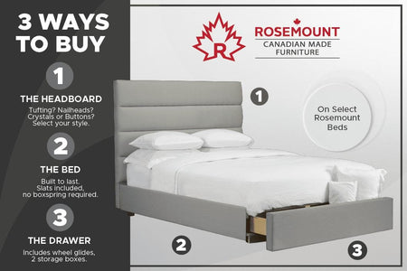 Upholstered Platform Bed and Headboard - DirectBed
