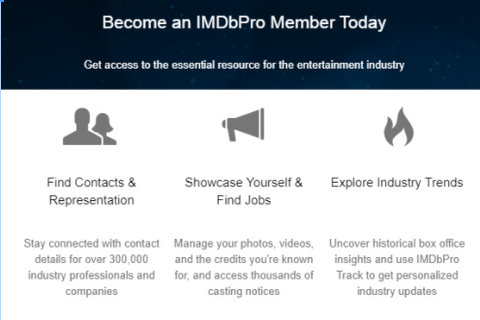 How IMDb Makes Money - IMDbPro, IMDb TV and API