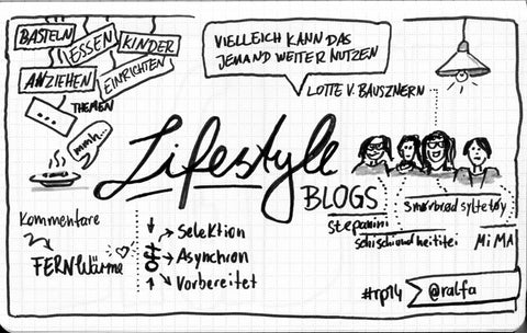 lifesytle blogging