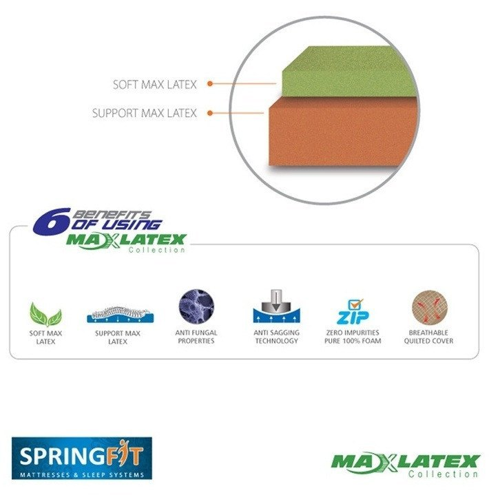 Springfit Latex Mattress Max - large - 3