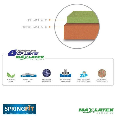 Springfit Latex Mattress Max - 3