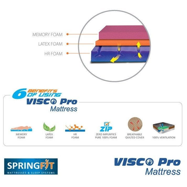 Springfit Mattress Memory Foam Viscopro - large - 4