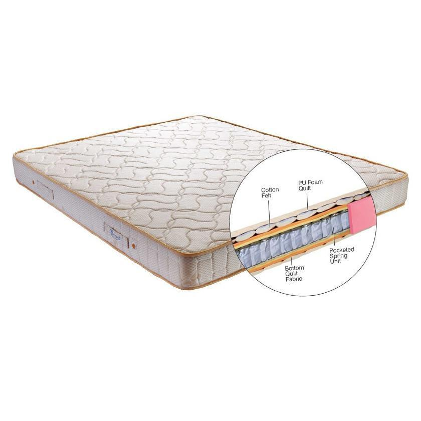 Buy centuary pu foam spring mattress zing online in for Where to buy mattresses