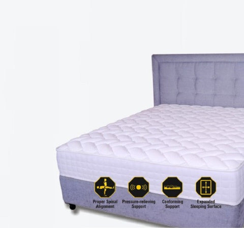 King Koil Memory Foam Mattress with Pocket Spring - Posture Sense - 1