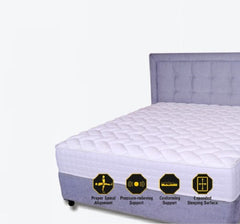 King Koil Memory Foam Mattress with Pocket Spring - Posture Sense