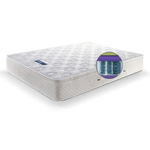 Latex Mattress with Springs Springfit Natura - 2
