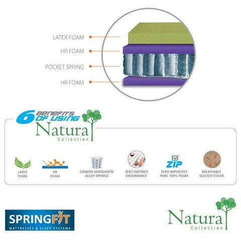 Latex Mattress with Springs Springfit Natura - 3