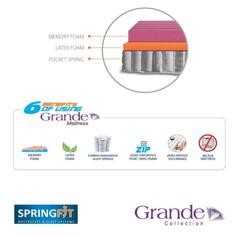 Memory Foam Mattress Springfit Grande - large - 4