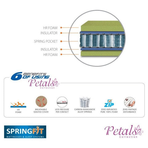 Pocket Spring Mattress Springfit Petals - 3