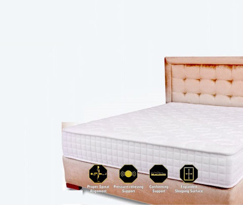 Posture Sense Pocket Spring Mattress - Softy Foam - King Koil - 1