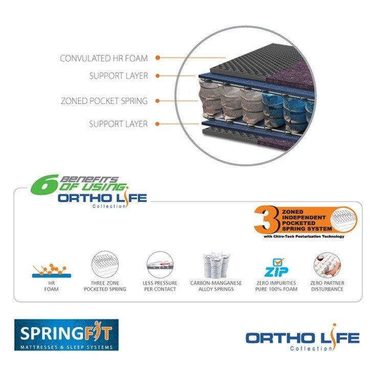 Springfit Mattress Ortholife - Eurotop - large - 3