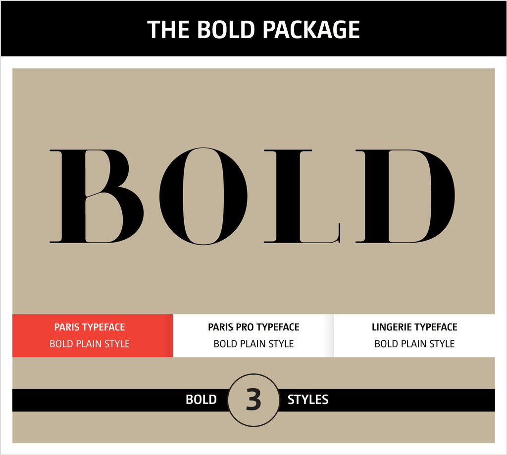 Moshik Nadav Typography Fonts Packages - Paris Typeface