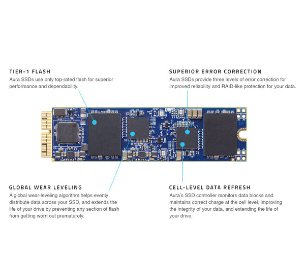 240GB OWC Aura SSD (for MacBook Air Mid-2013 to Early 2015 and MacBook Pro with Retina Display Mid-2013 to Mid-2015)
