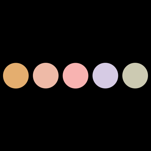 best colour correcting cream, best color corrector palette