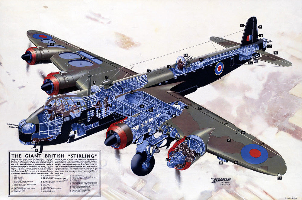 Giant British Stirling Vintagraph