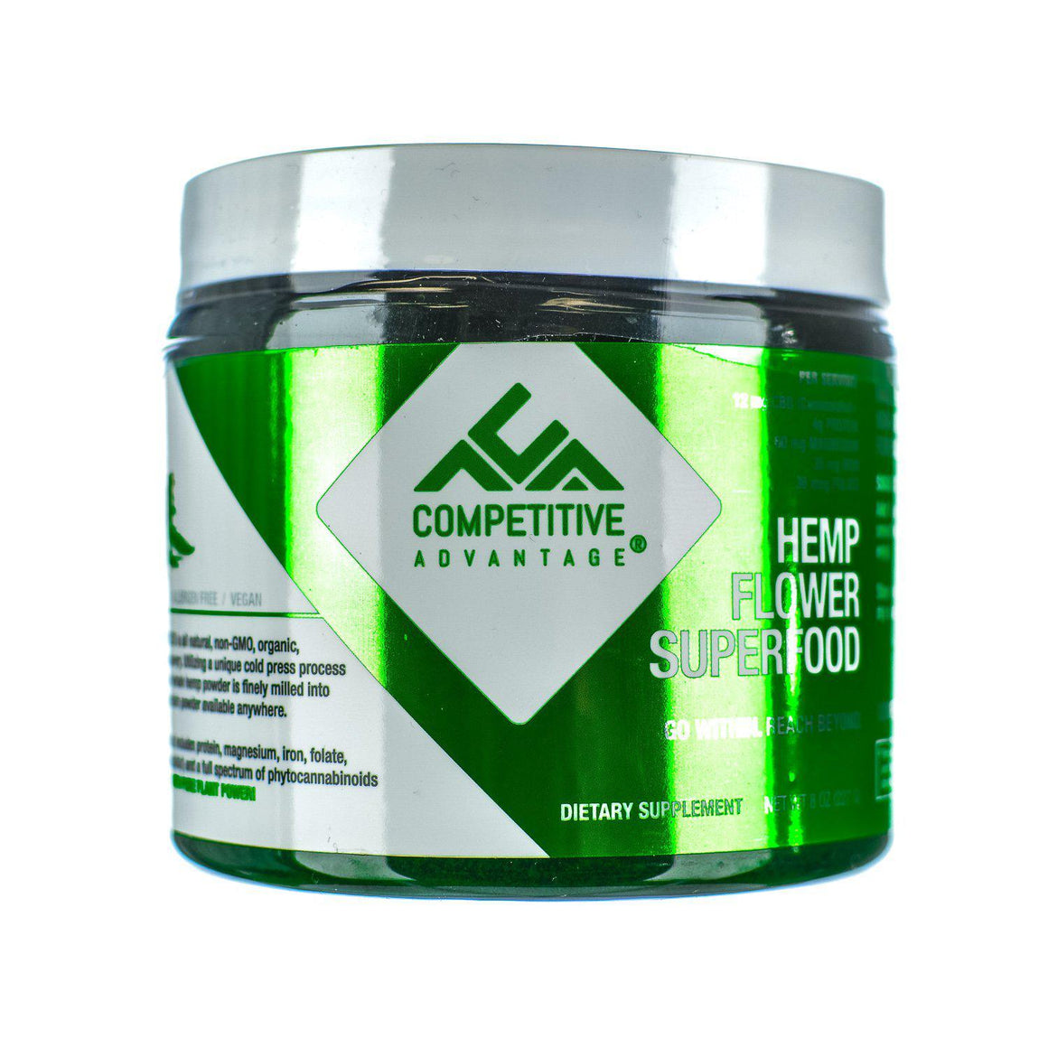 Competitive Advantage Hemp Flower Superfood | Andhemp.com