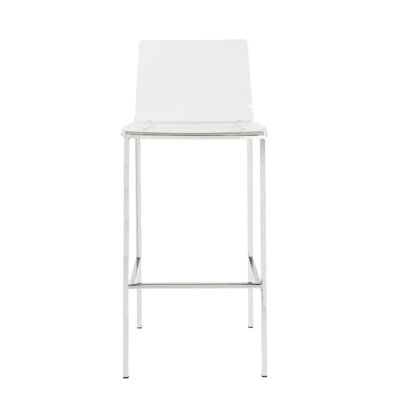Picture of: Acrylic Bar Stools At Contemporary Furniture Warehouse