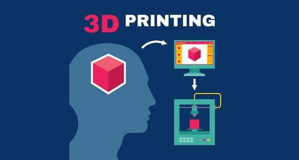 Smart Toys And STEM: How 3D Printing Can Change Education?