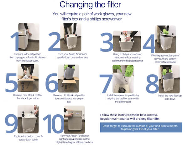 Austin Air Filter Replacement instructions
