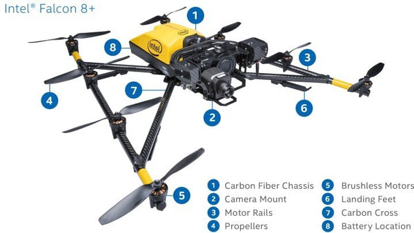Intel Falcon 8 Plus Industrial Drone