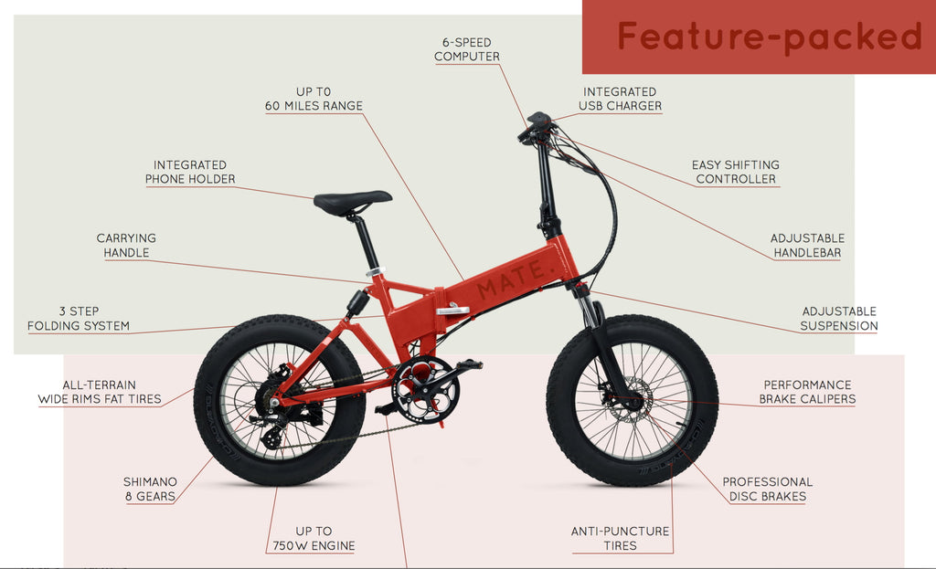 Mate X foldable e bike Specs