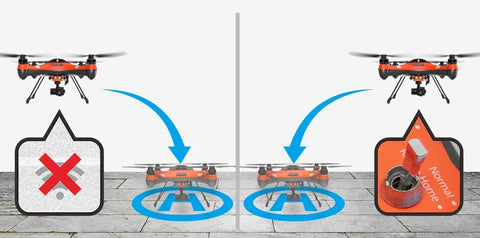 Wellbots Swellpro SplashDrone 3+ fly safely