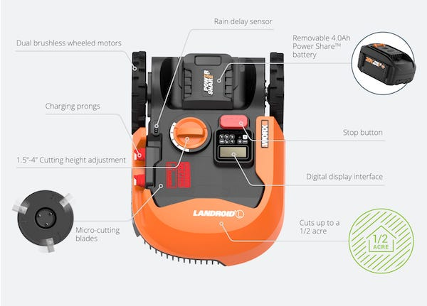 Worx WR150 Landroid Robotic Lawn Mower