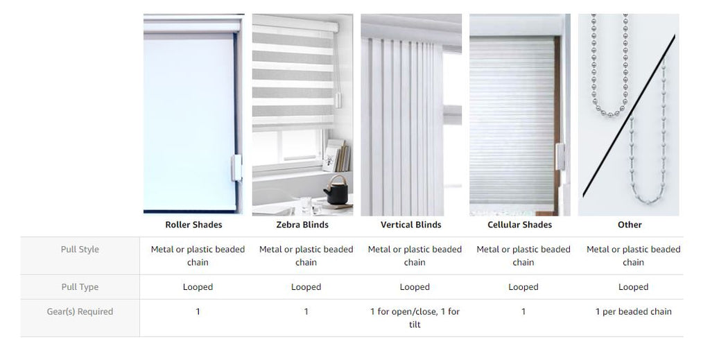 AXIS GEAR - Smart Blinds For Your Smart Home wellbots