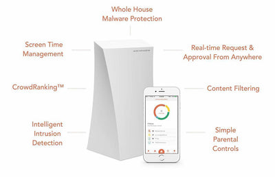 Gryphon Smart WiFi Mesh System Health & Home Gryphon