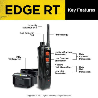 Dogtra Edge RT Remote Training Collar Pets Dogtra