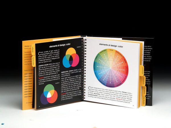 COLOR WHEELS: RGB & CMYK