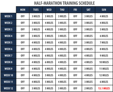 LynFit half marathon training schedule