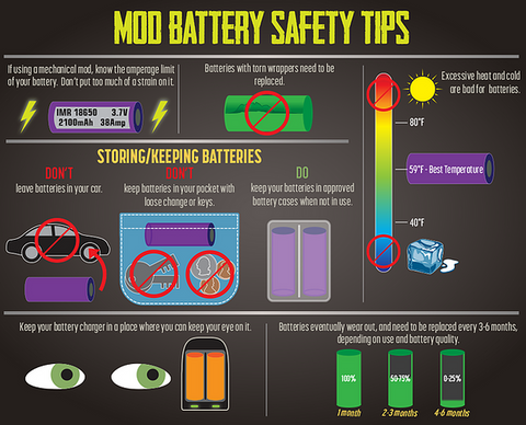 Battery Safety Is Deadly Serious Smokeless Smoking