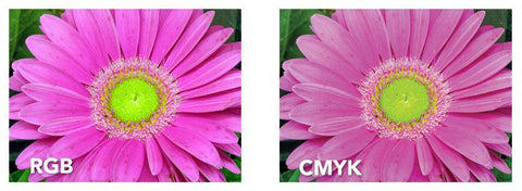 RGB vs CMYK difference in appearance
