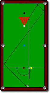 How to break off at snooker
