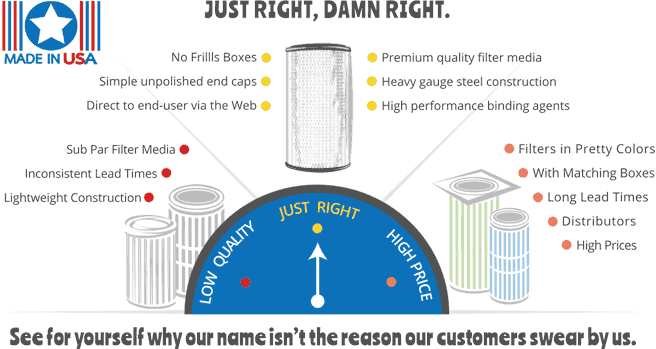 DAMN Filters - See for yourself why our name isn't the only reason our customers swear by us.
