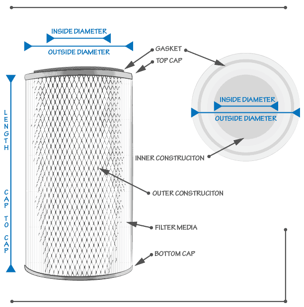 Dust Collector Filter Dimensions